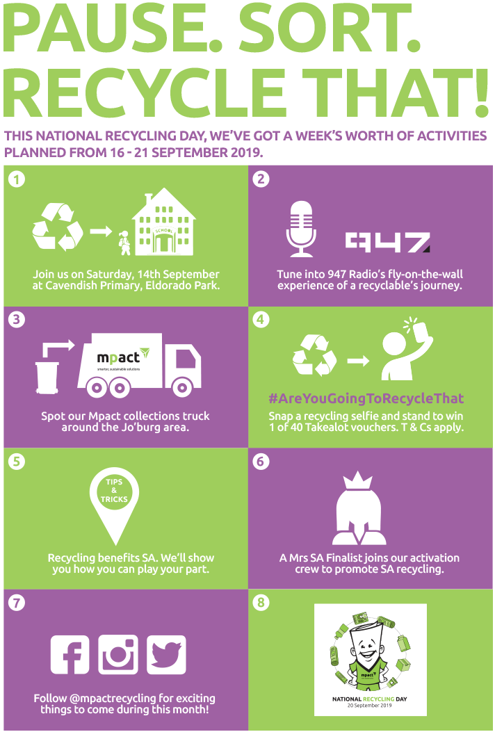 National Recycling Day 2019 Schedule [infographic]
